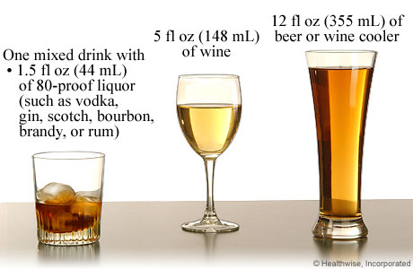 Ml Glass Of Champagne Sparkling Wine Standar Drink