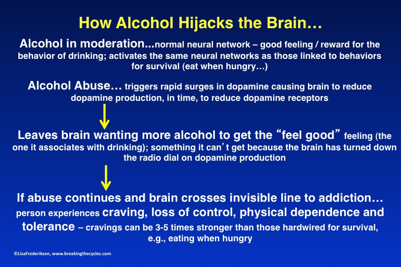 alcoholism genetic or a learned behavior Children first learn about alcohol by watching their parent drink  that is, they  are addicted to another person's alcoholic behavior sometimes.