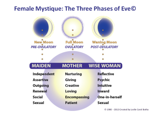 Female-Mystique-3-Phases-300x225