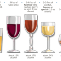 About the Terms Alcohol Abuse | Alcoholism | Alcohol Use Disorder
